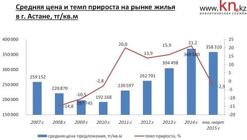Пятая девальвация в Казахстане 2 15 Мошенничество