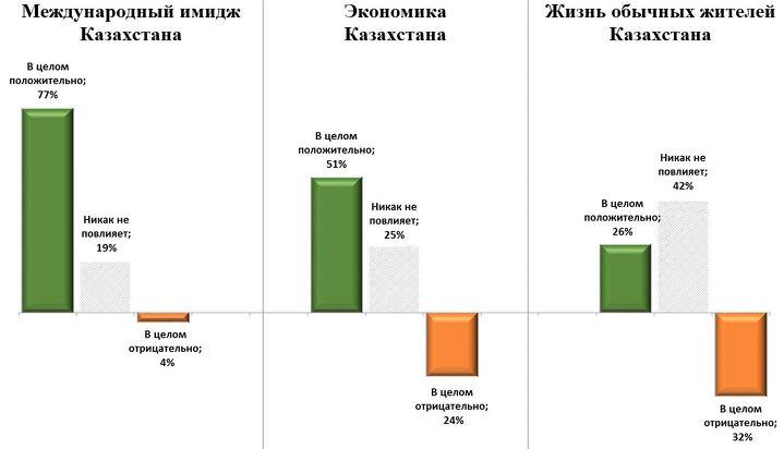 «Глубокая провинция!»: в социальных сетях высмеяли небольшой стенд Украины наЭкспо
