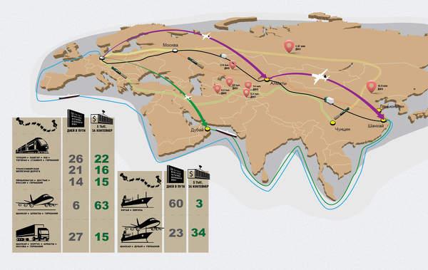 Основные маршруты