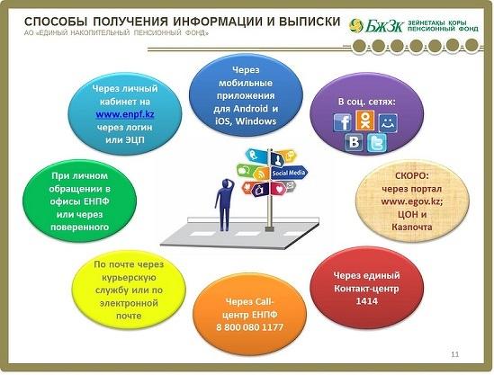 Размер пенсии детей инвалидов в россии