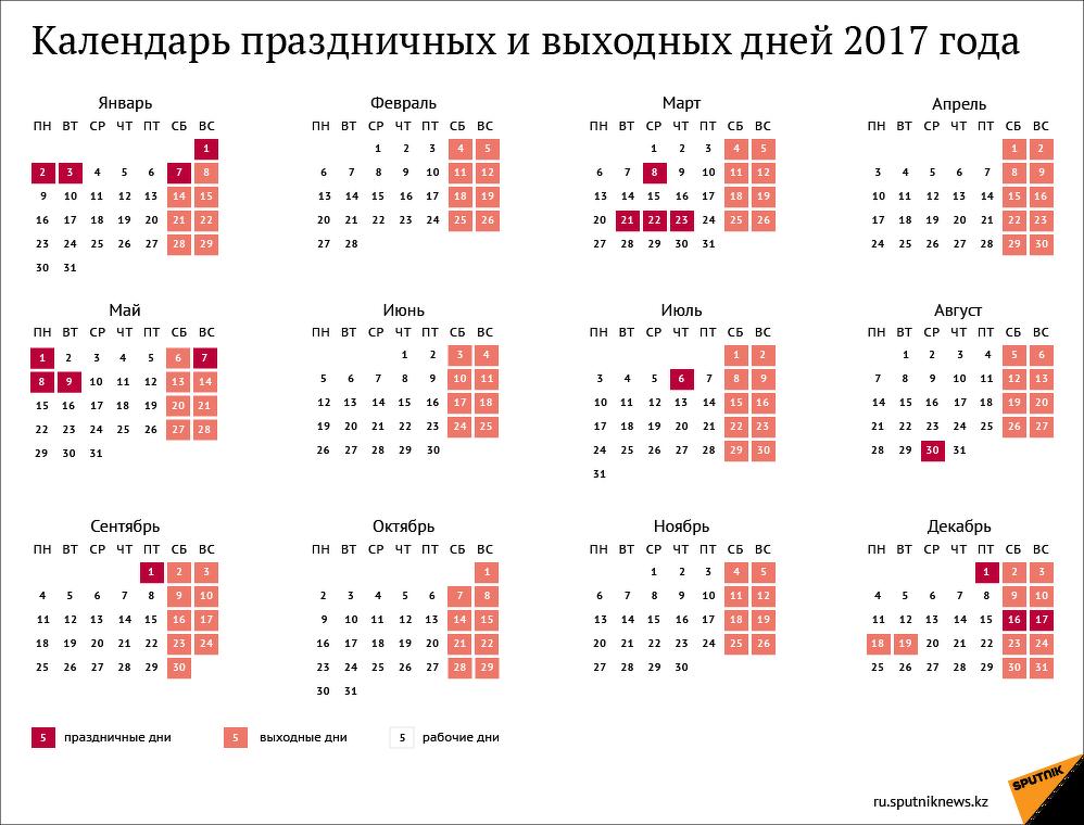 Как сдали егэ 2018 в стране