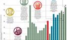 Богатейшие люди планеты: кто достигал вершины?