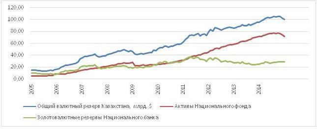 КАЗАХСТАН: КРУПНЕЙШАЯ девальвация ТЕНГЕ за всю