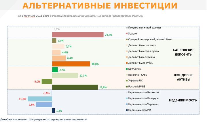 Forex-kz.kz казахстан роботизированные торговые системы форекс
