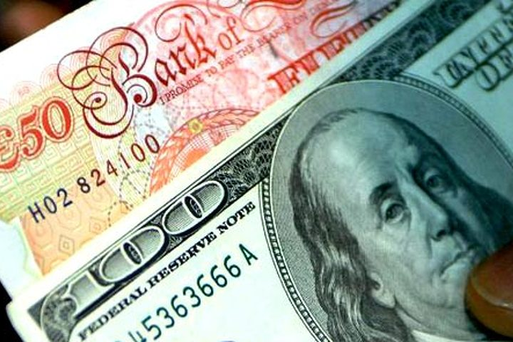 Английский фунт к доллару сша на форексе